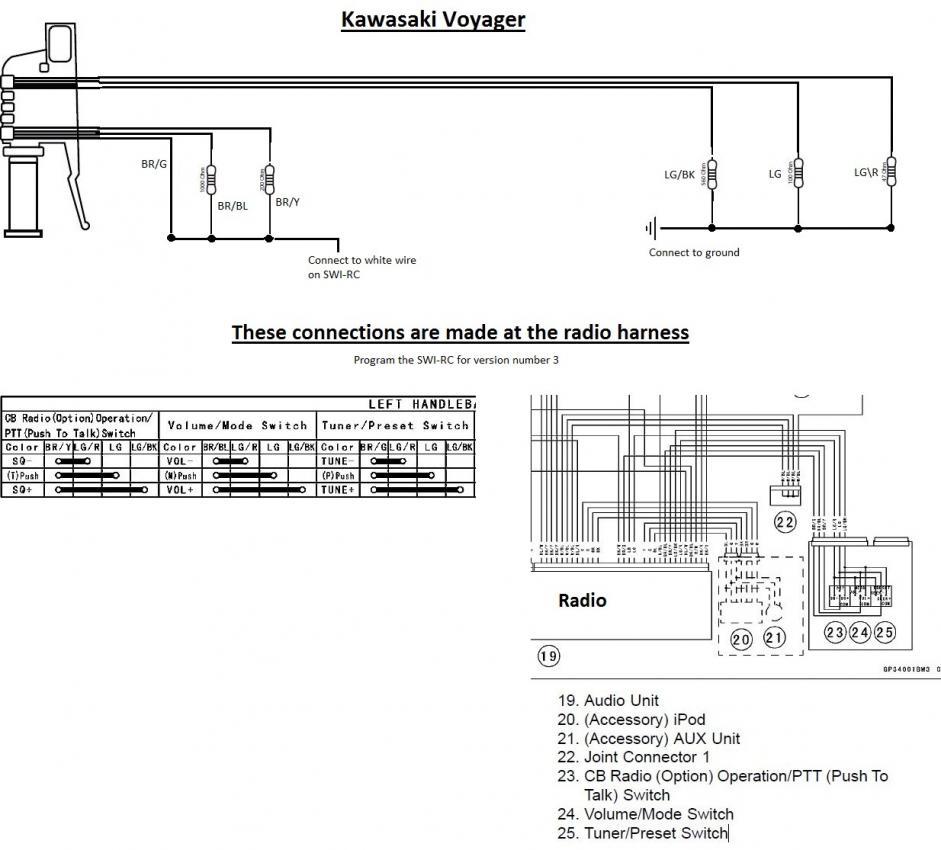 PAC SWI-CP5 unit and handlebar controls with aftermarket stereo   Kawasaki  Vulcan ForumKawasaki Vulcan Forum