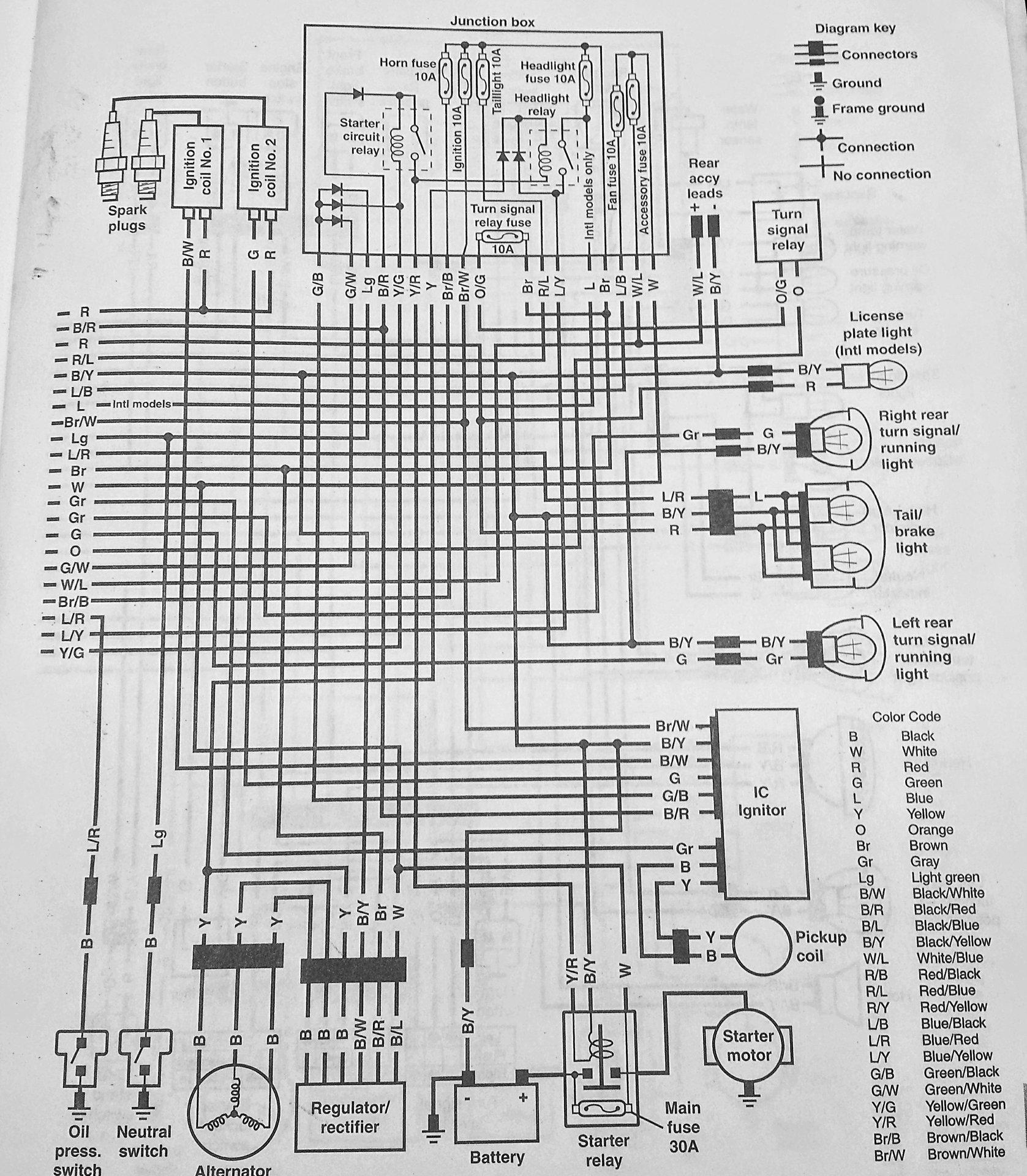 98 Kawasaki Voyager Wiring Diagram